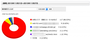 1スクリーンショット 2016-01-11 9.38.13
