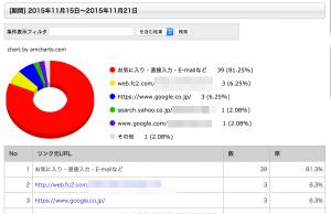 3スクリーンショット 2016-01-11 9.35.36